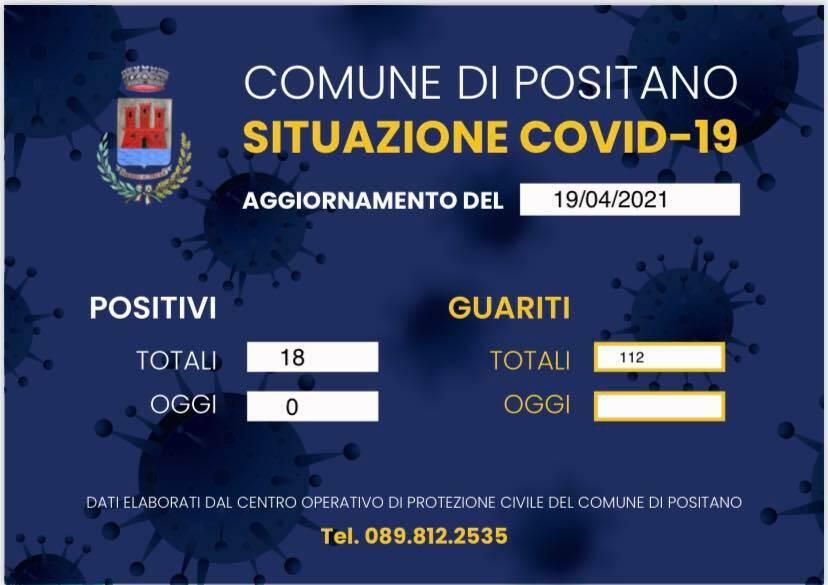 Coronavirus: situazione invariata a Positano, restano 18 i cittadini attualmente positivi