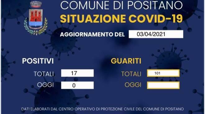 Coronavirus, situazione invariata oggi a Positano: restano 17 i cittadini positivi