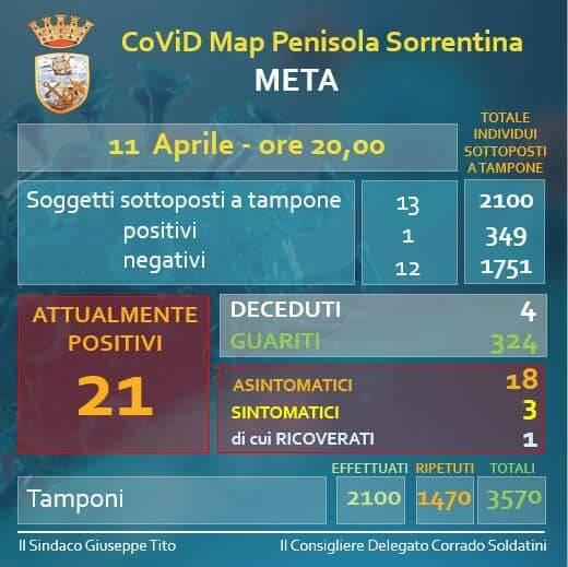 Meta, un nuovo caso di positività al Covid-19