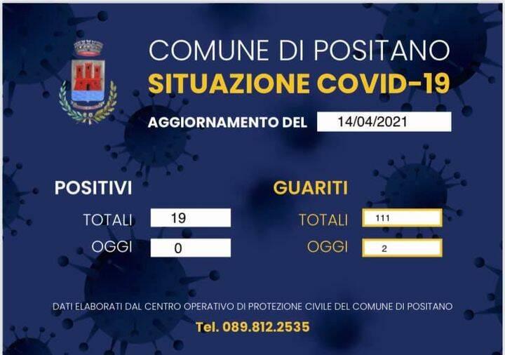 Positano, la bella notizia della guarigione di 2 cittadini dal Covid-19