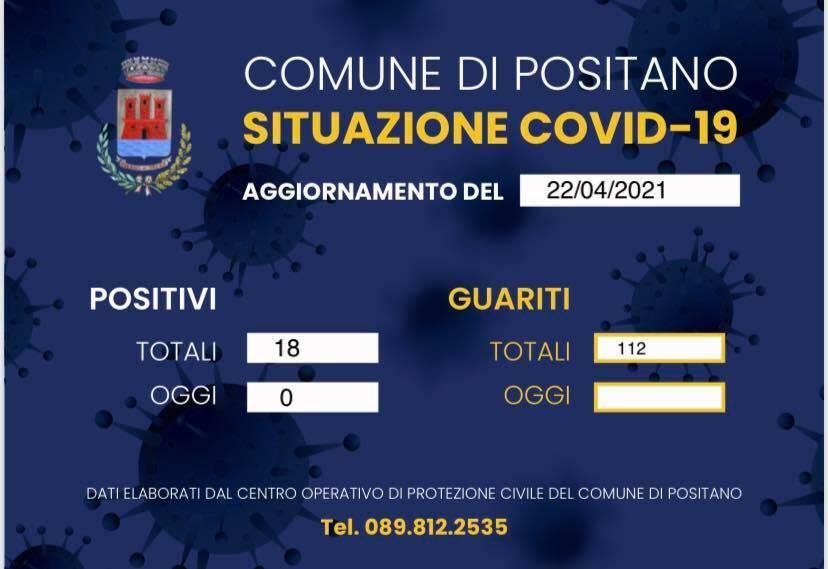 Positano, stabile la situazione dei contagi. Restano 18 i cittadini positivi al Covid-19