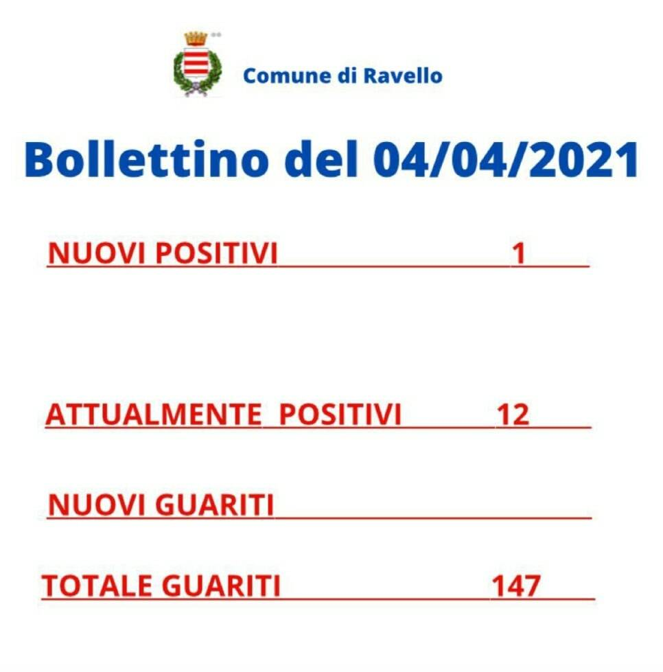 Ravello, anche un ausiliario del traffico risulta positivo al Covid-19