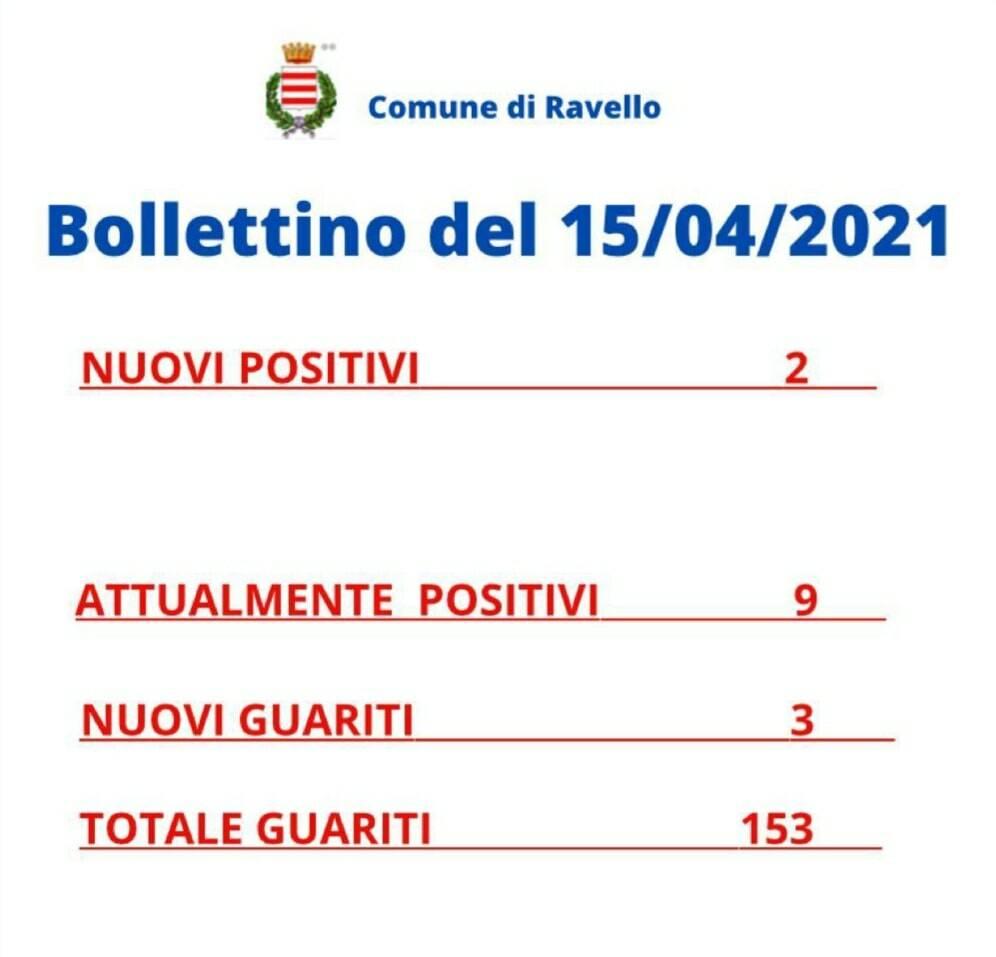 Ravello registra 2 nuovi casi di Covid-19, si tratti di due cittadini ripositivizzati