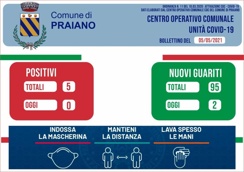 Buone notizie da Praiano: oggi 2 guarigioni, il totale dei positivi al Coronavirus ora scende a 5
