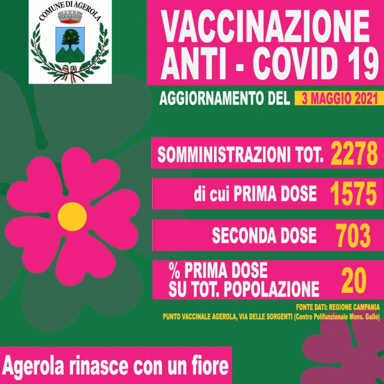 Coronavirus: ad Agerola il 20% della popolazione ha ricevuto la prima dose del vaccino
