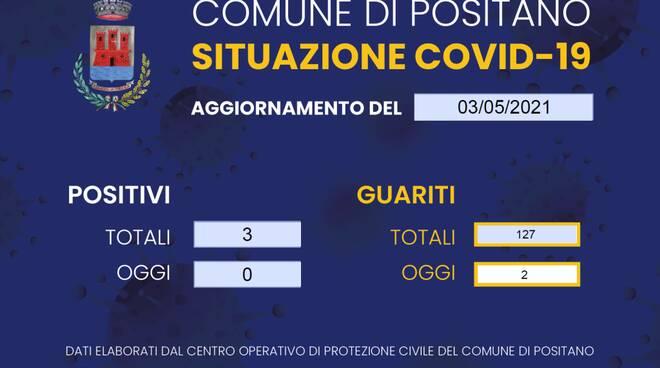 Coronavirus: altri due guariti a Positano, il totale dei positivi attuali scende a tre