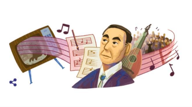Il Doodle di Google di oggi celebra il 107° anniversario della nascita di Akira Ifukube