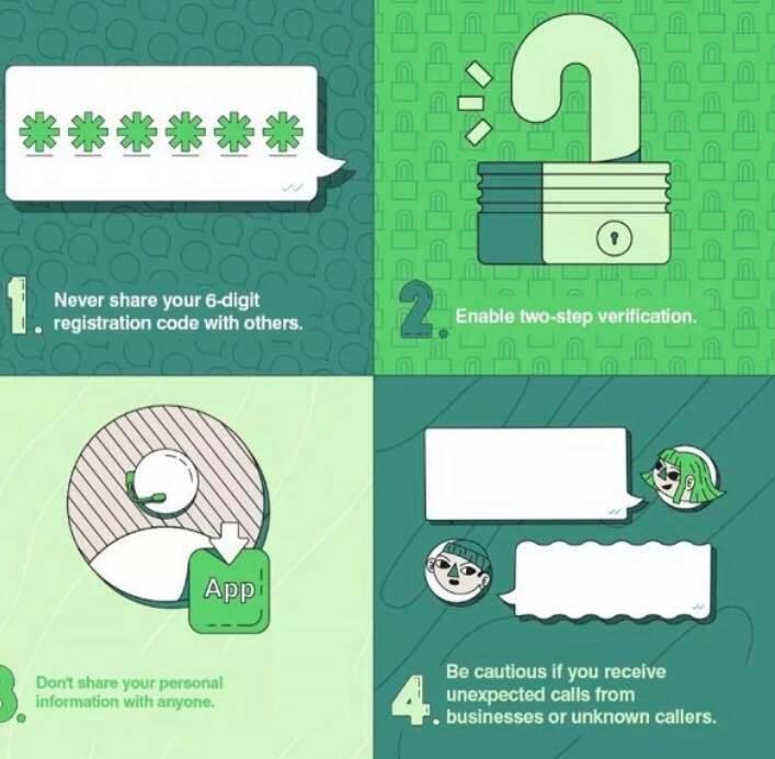 La Polizia Postale e delle Comunicazioni spiega come evitare i furti di accounts Whatsapp