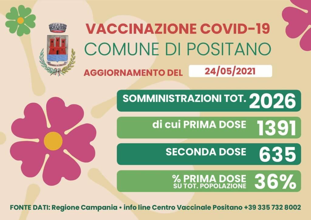 Positano, i dati della campagna vaccinale: il 36% della popolazione ha ricevuto la prima dose
