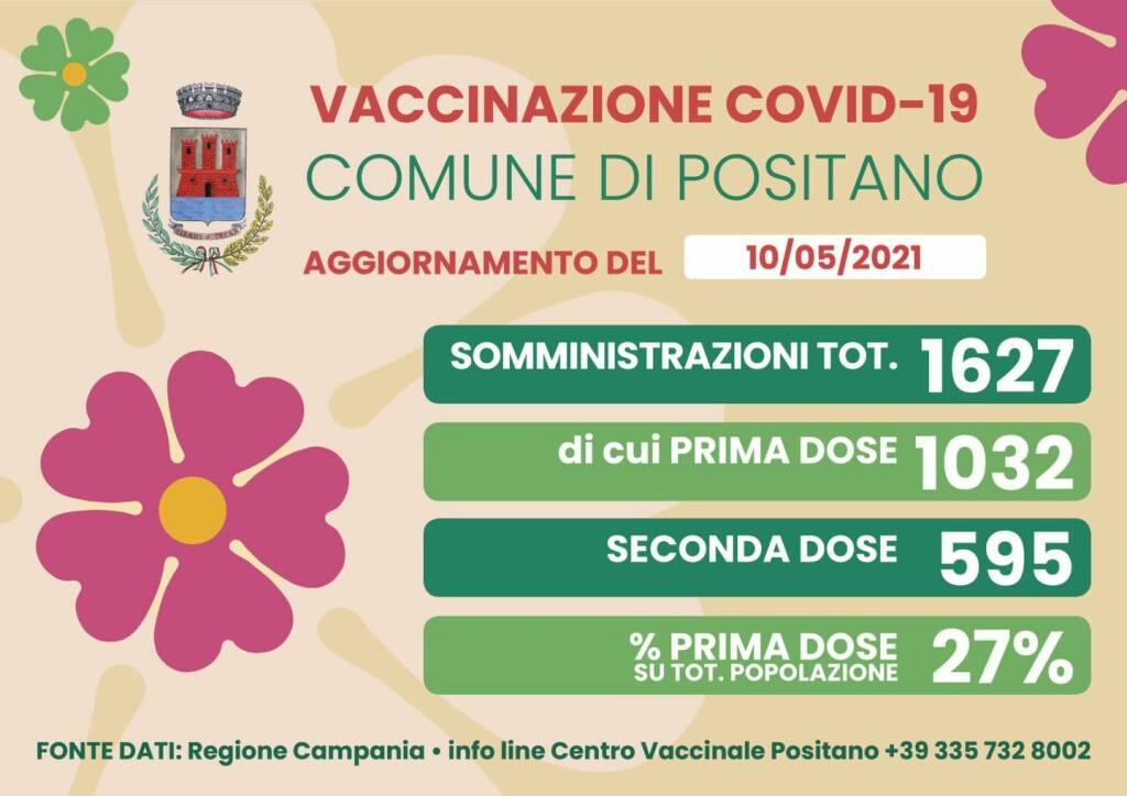 Vaccinazioni a Positano, il bollettino: 1.627 le somministrazioni totali