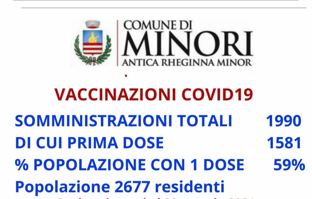Continua la campagna vaccinale a Maiori: il 59% della popolazione ha ricevuto la prima dose