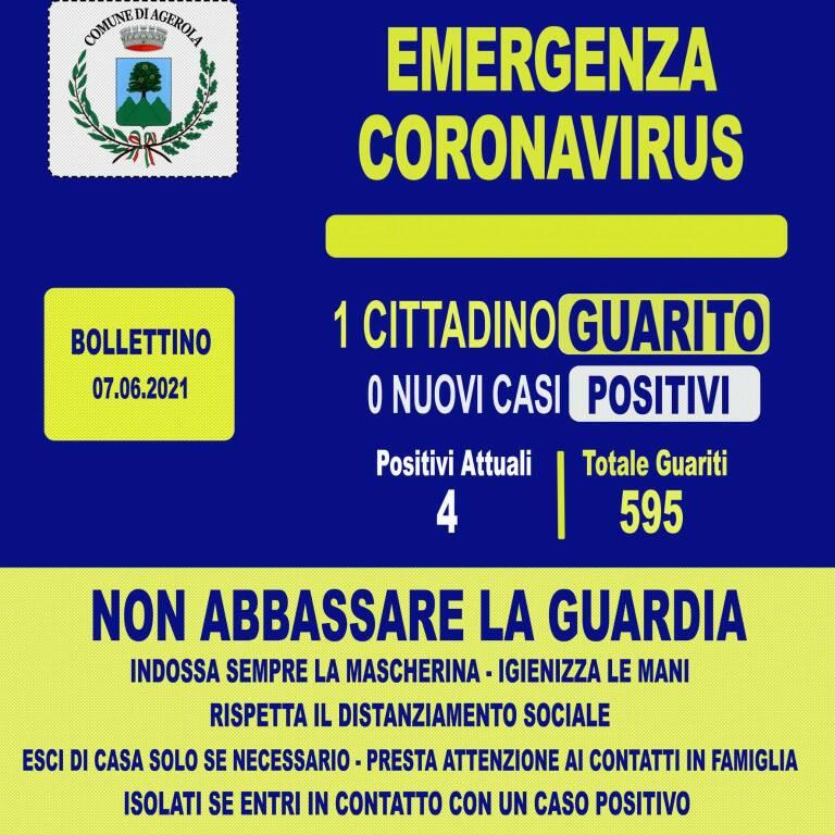 Coronavirus, oggi un nuovo guarito ad Agerola: sono 4 i positivi attuali