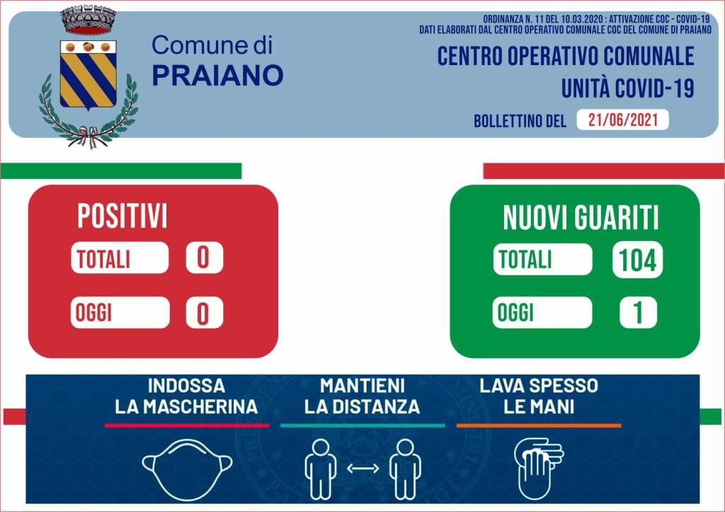 Praiano report Covid