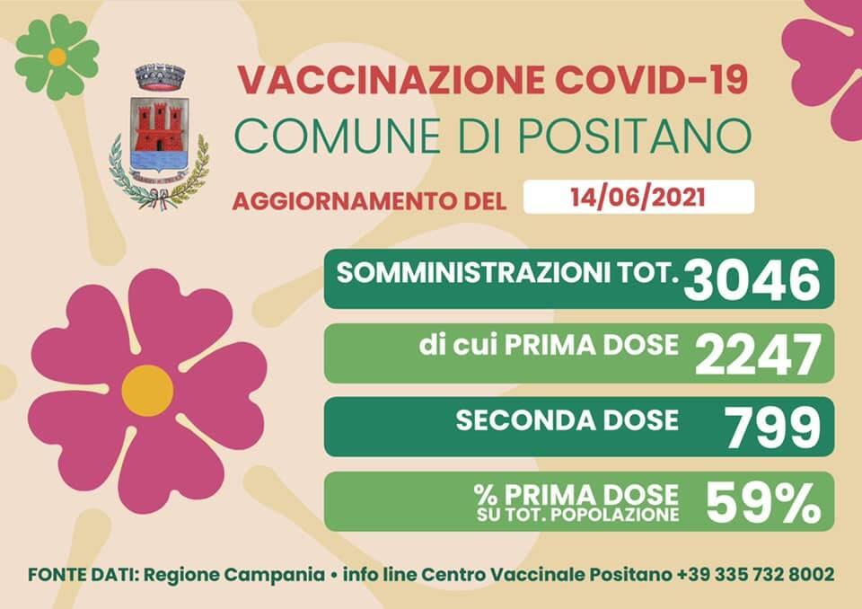 Prosegue la campagna vaccinale a Positano: 3.046 le somministrazioni totali