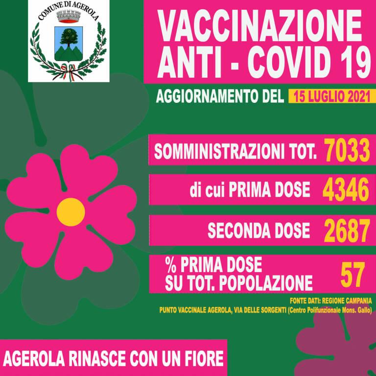 Agerola covid e vaccini