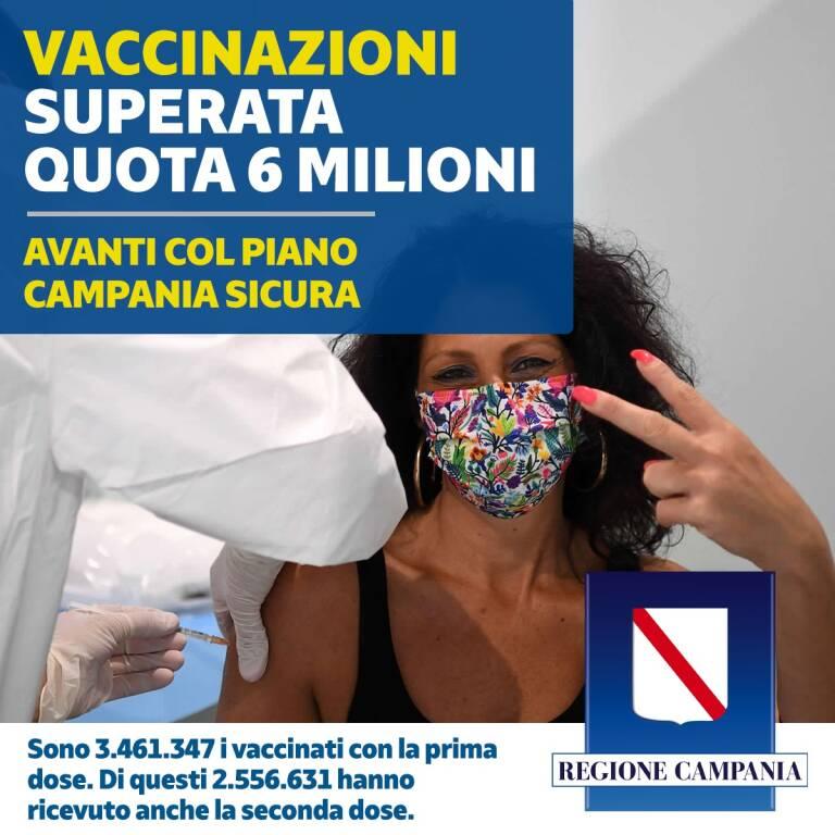 Coronavirus, prosegue la campagna vaccinale: in Campania superate le 6 milioni di somministrazioni