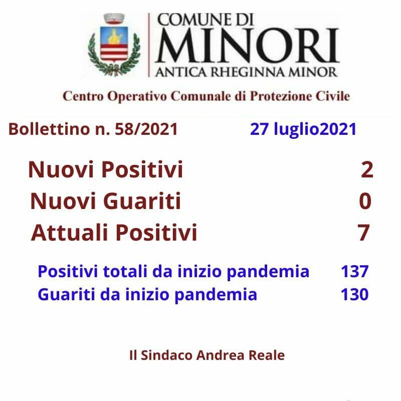 Tabella Covid Minori