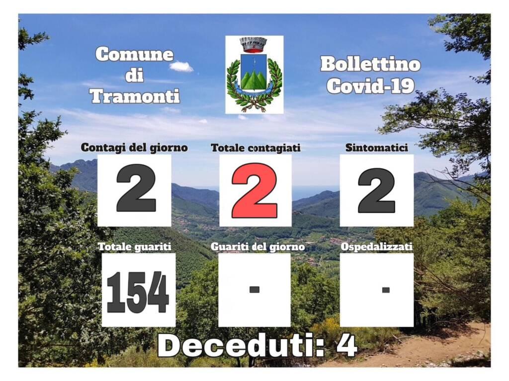 Tramonti, due cittadine positive alla variante Delta del Covid-19