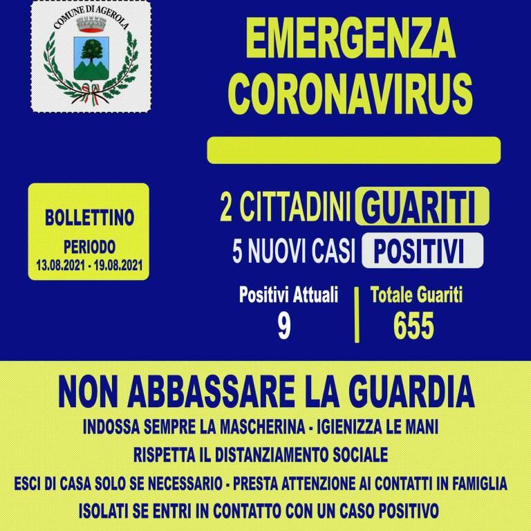 Agerola, 5 nuovi casi di positività al Covid e 2 guarigioni nel periodo dal 13 al 19 agosto