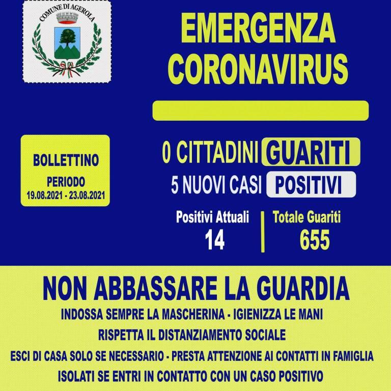 Agerola registra 5 nuovi casi di positività al Covid-19