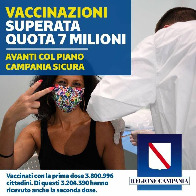 Coronavirus: in Campania prosegue la campagna vaccinale, superati i 7 milioni di somministrazioni