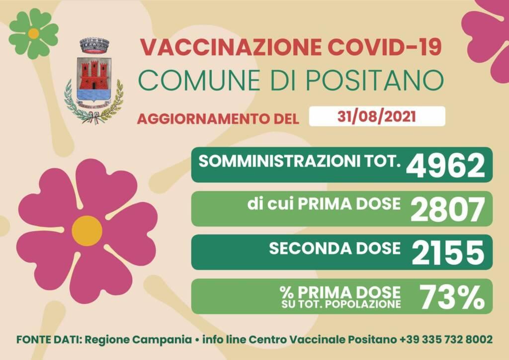 Positano, prosegue la campagna vaccinale anti Covid-19, oltre il 70% della popolazione ha ricevuto la prima dose