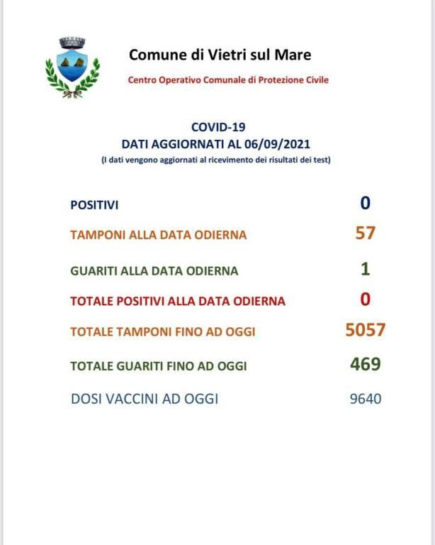Buone notizie da Vietri sul Mare, da oggi la città è Covid-free