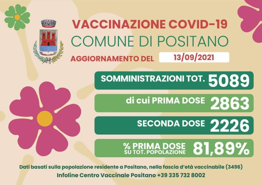 Continua la campagna vaccinale a Positano: oltre l'81% della popolazione ha ricevuto la prima dose