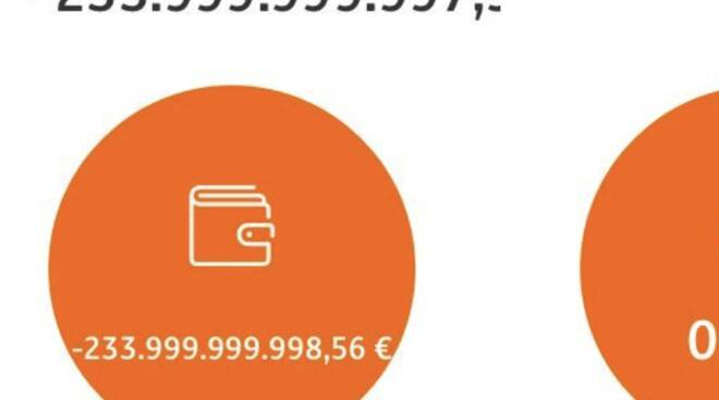 conto negativo 244 miliardi