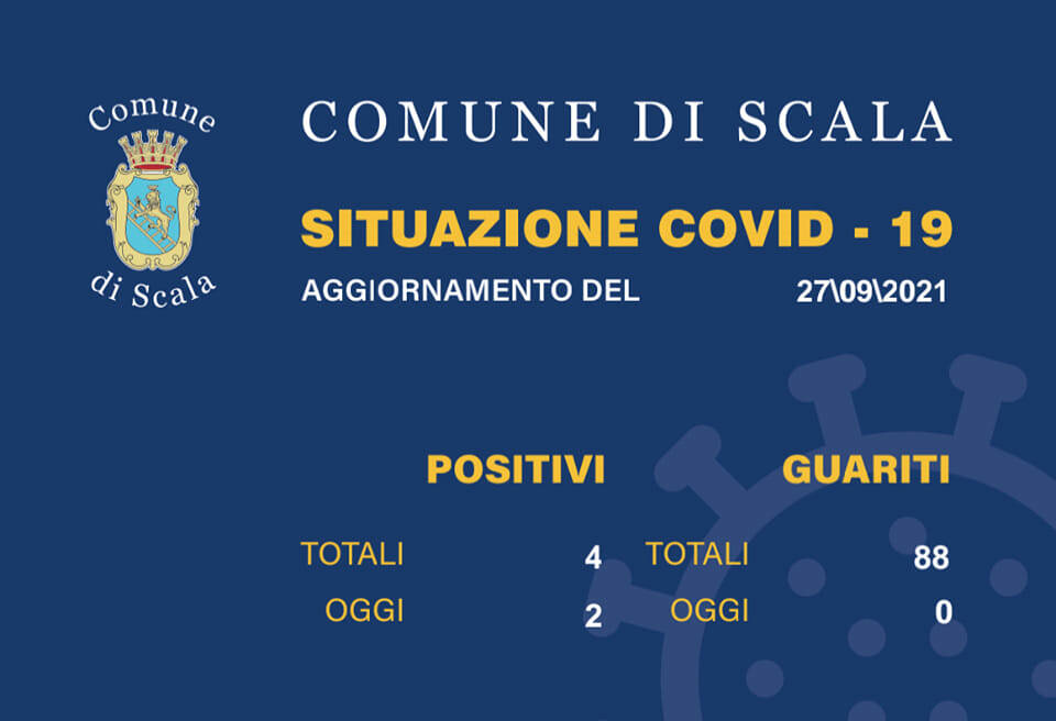 Coronavirus: due nuovi positivi a Scala, entrambi vaccinati con due dosi