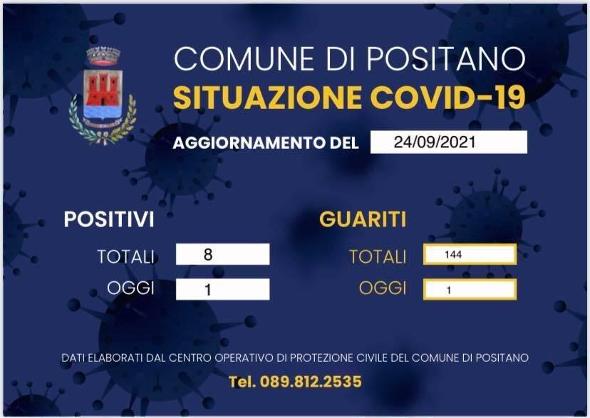 Coronavirus: un nuovo positivo ed un nuovo guarito a Positano