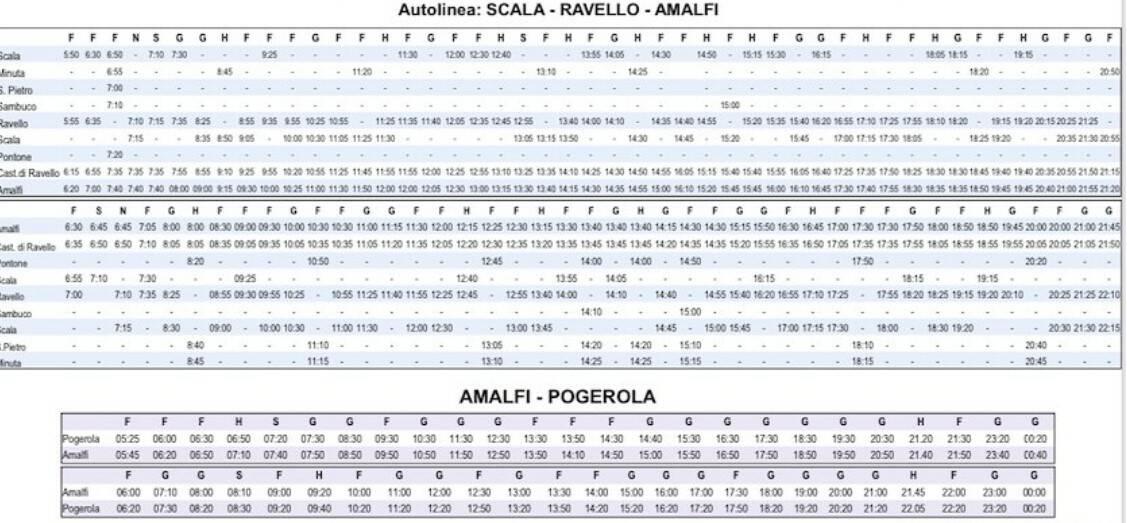 Costiera Amalfitana: i nuovi orari della Sita in vigore da domani