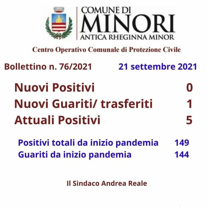 Minori, il turista positivo è stato trasferito oggi al Covid Center dell'Ospedale del Mare di Napoli