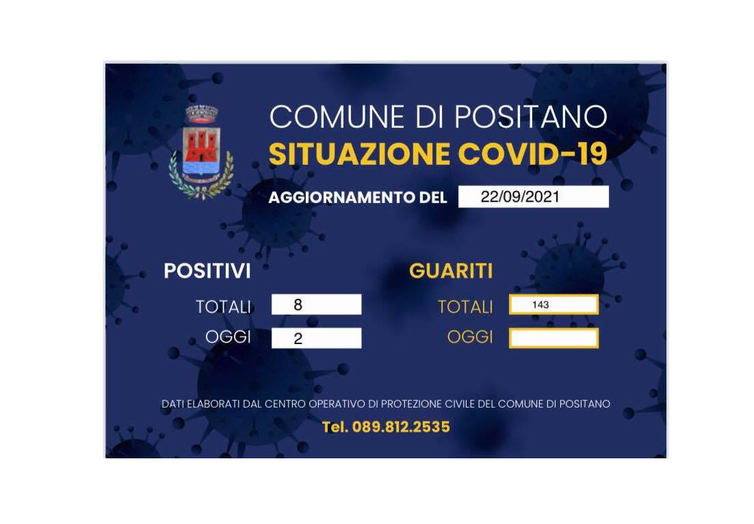 Positano registra altri 2 casi di Covid-19, salgono a 8 gli attualmente positivi