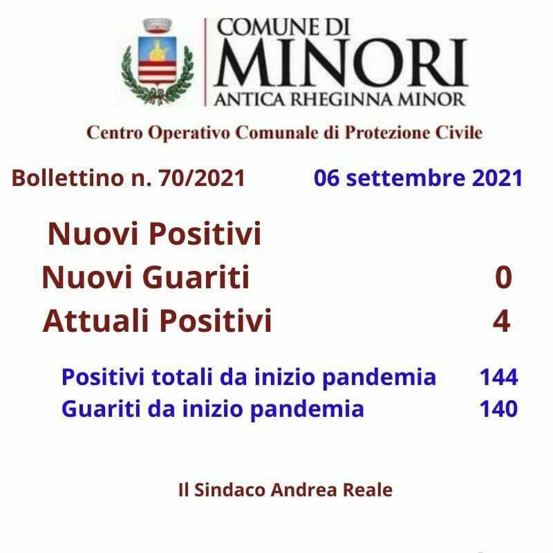 Positivi a Minori il 6 settembre 2021