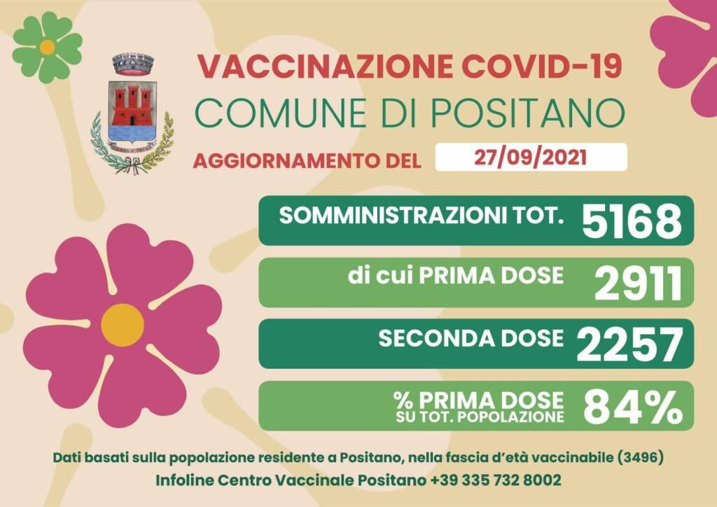 Prosegue la campagna vaccinale a Positano: l'84% della popolazione ha ricevuto almeno la prima dose